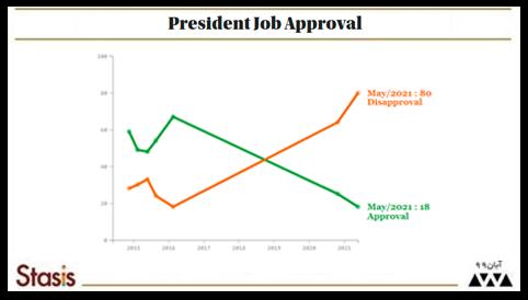 job approval image